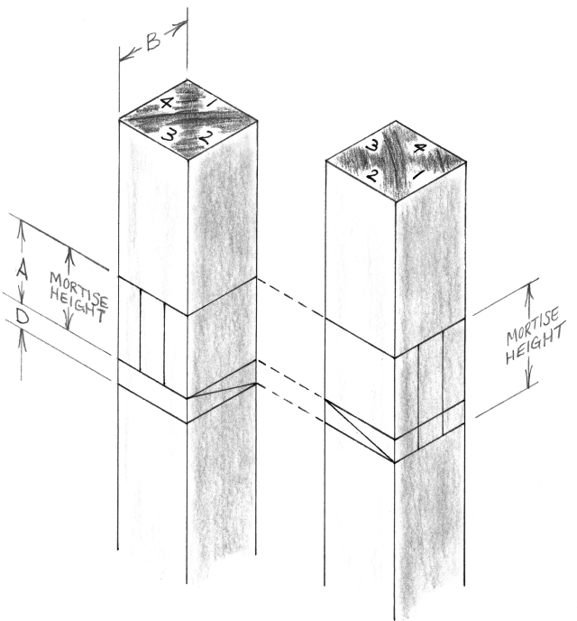 blind_dovetail_mortise_tenon_mortise