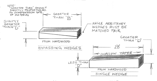 blind_dovetail_mortise_tenon_wedges